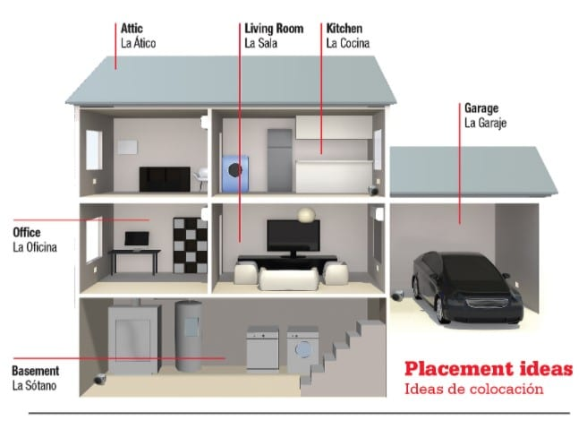 Ultrasonic pest repeller placement